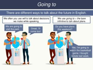 teach ESL students about technology, entertainment, and plans