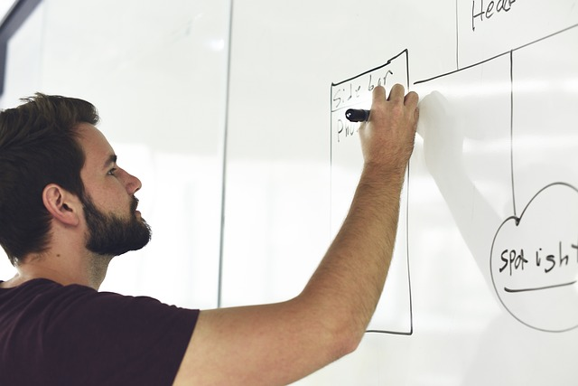 best digital whiteboards to use for ESL lessons